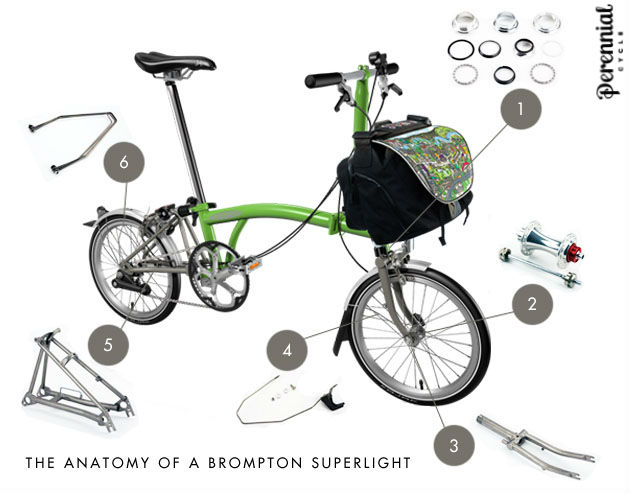 Titanium Brompton Superlight Explained