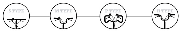 Brompton Handle Bar Types illustrated